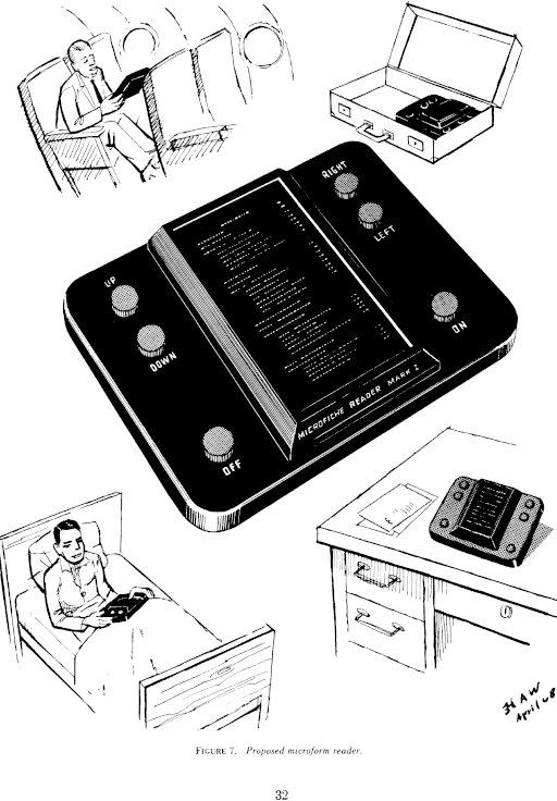 wooster-cuddly_microfiche_reader