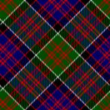 MacDonald_of_Clanranald_D