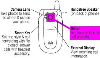 camera phone self-portrait mirror: we're going to be out-evolved soon
